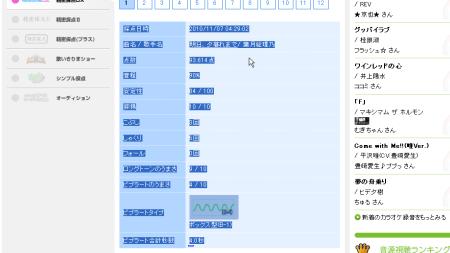 ブラウザで表示されている値をコピー