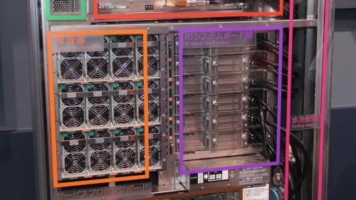 スーパーコンピュータ 京